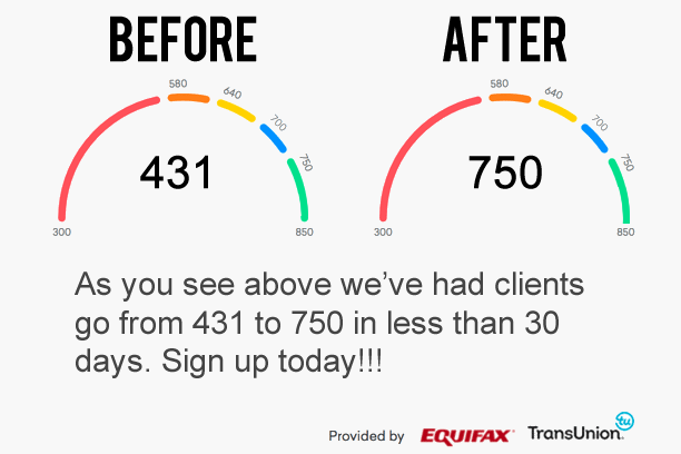 Credit Pulse Before and After Credit Score Graphs